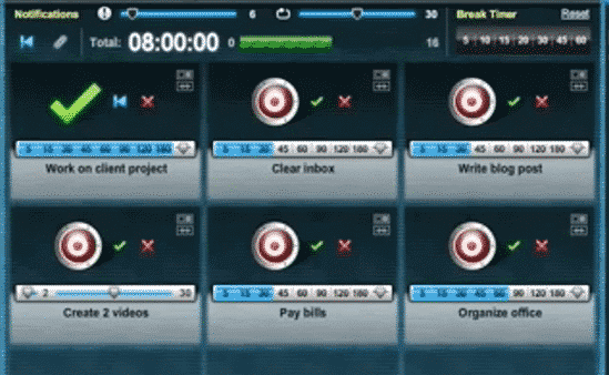 project time management software